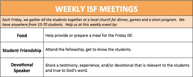 Weekly ISF Meeting Volunteer List
